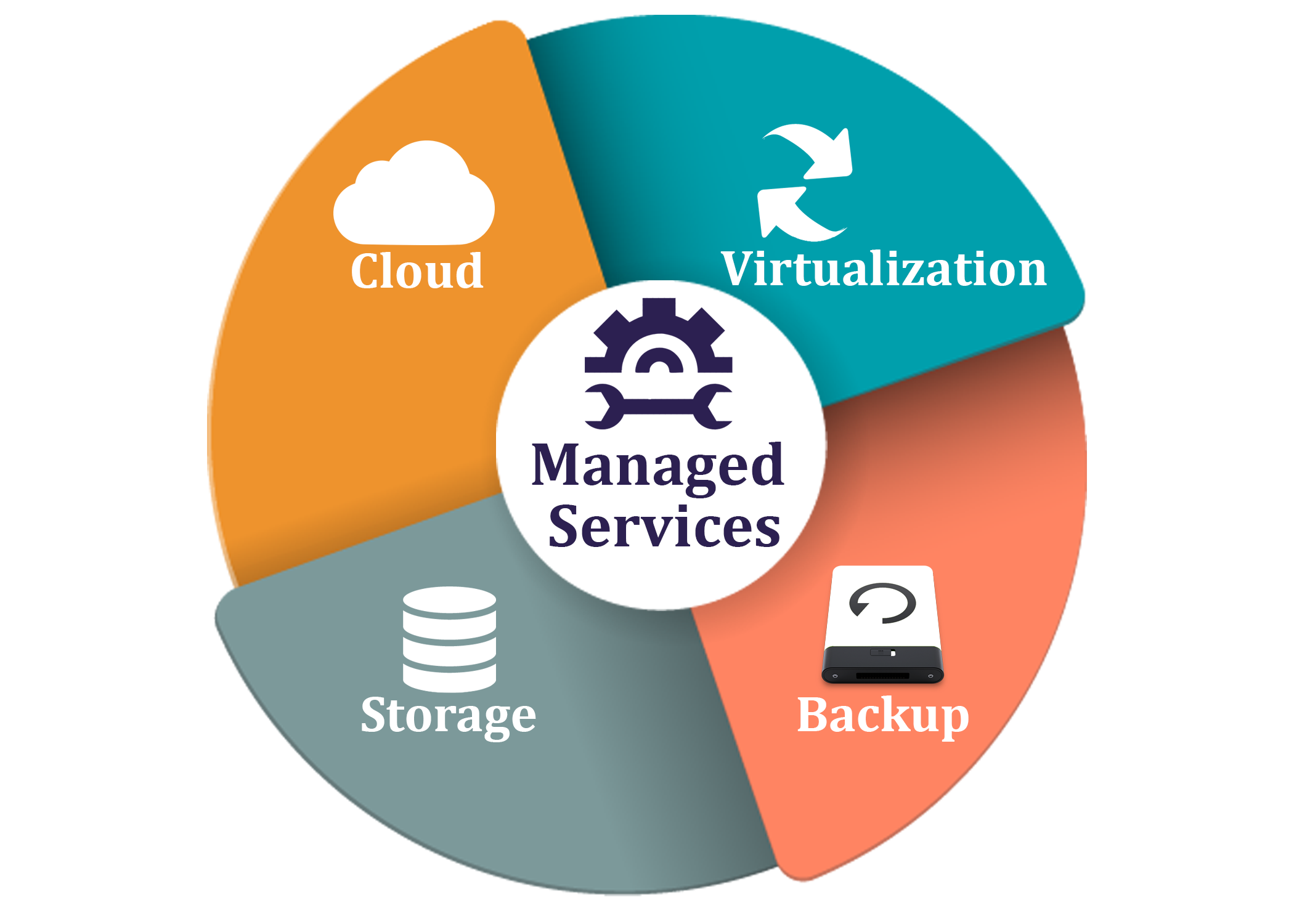 managed-services (1)